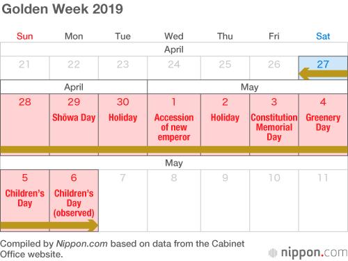 Doanh nghiệp Nhật đau đầu vì tuần lễ vàng dài hiếm có đang đến rất gần - Ảnh 1.