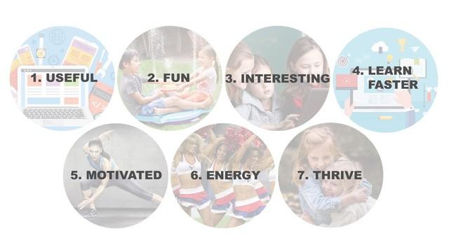 Chỉ mất 20 giờ để học, thành công sẽ đến với bất cứ ai nắm vững được 7 kỹ năng này - Ảnh 4.