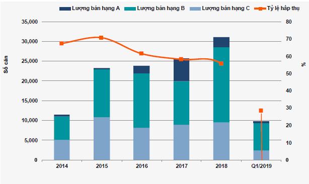 44.000 căn hộ chung cư sẽ ồ ạt đổ bộ thị trường bất động sản Hà Nội - Ảnh 2.