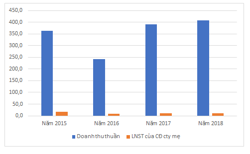 Một cổ phiếu tăng 72% trong 4 phiên, VNX trần 25 phiên  - Ảnh 2.