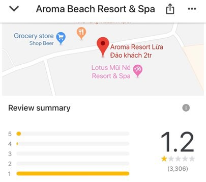 Aroma Resort bị đổi tên thành Aroma Resort Lừa Đảo khách 2 tr và nhận hơn 3.000 đánh giá 1 sao trên Google sau video của Khoa Pug - Ảnh 2.