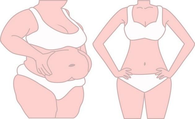 Cơ thể bạn đang chất chứa đầy độc tố nếu gặp phải hàng loạt triệu chứng bất thường sau - Ảnh 3.