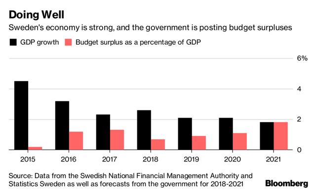 Thụy Điển: Quốc gia chán tiền mặt, yêu nộp thuế và thích sống tự kỷ - Ảnh 3.