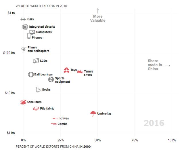 Made in USA vs Made in China: Tại sao Mỹ đánh Huawei? Câu trả lời bắt đầu từ chiếc tivi nhà bạn (P.2) - Ảnh 4.
