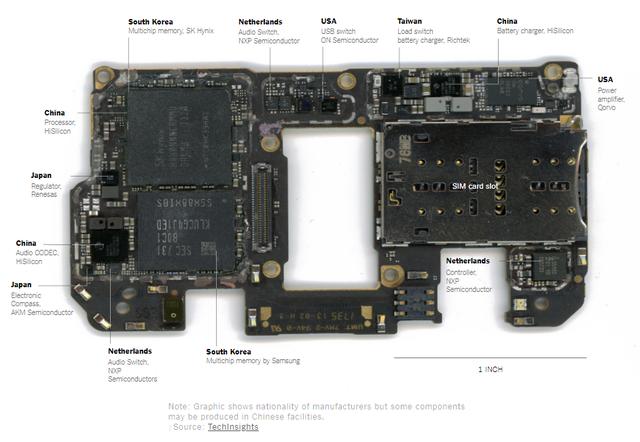 Made in USA vs Made in China: Tại sao Mỹ đánh Huawei? Câu trả lời bắt đầu từ chiếc tivi nhà bạn (P.2) - Ảnh 6.