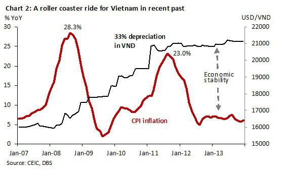 Kinh tế Việt Nam vượt Singapore vào 2029: Đâu là sự thật? - Ảnh 2.