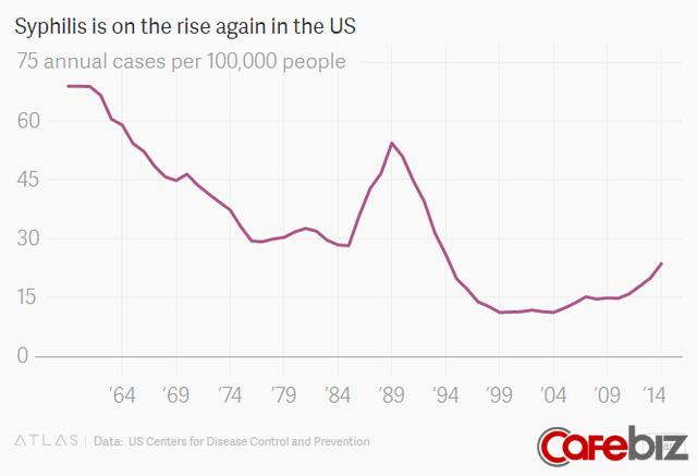 Đại khủng hoảng kháng sinh: Không riêng gì các nước nghèo, Mỹ cũng đang đau đầu vì thiếu Penicillin (P2) - Ảnh 4.