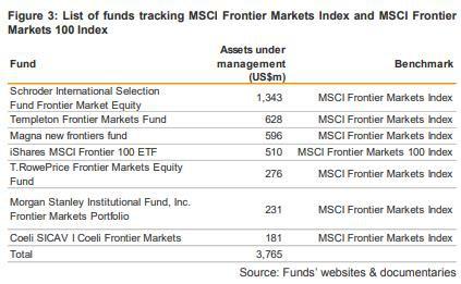 Kết quả đánh giá phân loại thị trường của MSCI ngày 13/5: Đừng há miệng chờ sung - Ảnh 3.