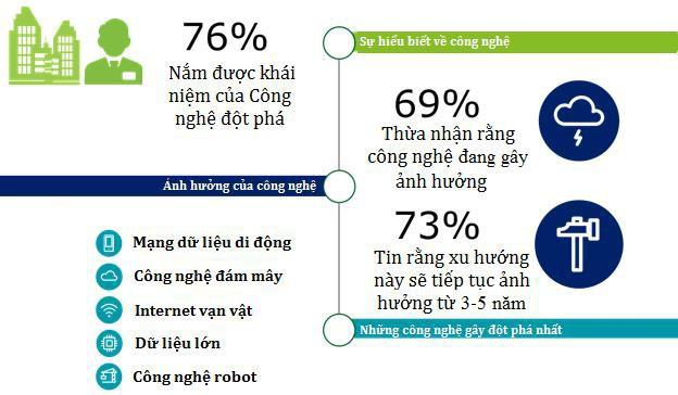 Chuyển đổi số là gì lại khiến các chính phủ và doanh nghiệp đều theo đuổi? Bài học thành công từ người hàng xóm Thái Lan - Ảnh 5.