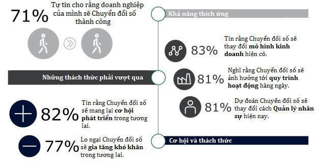 Chuyển đổi số là gì lại khiến các chính phủ và doanh nghiệp đều theo đuổi? Bài học thành công từ người hàng xóm Thái Lan - Ảnh 6.