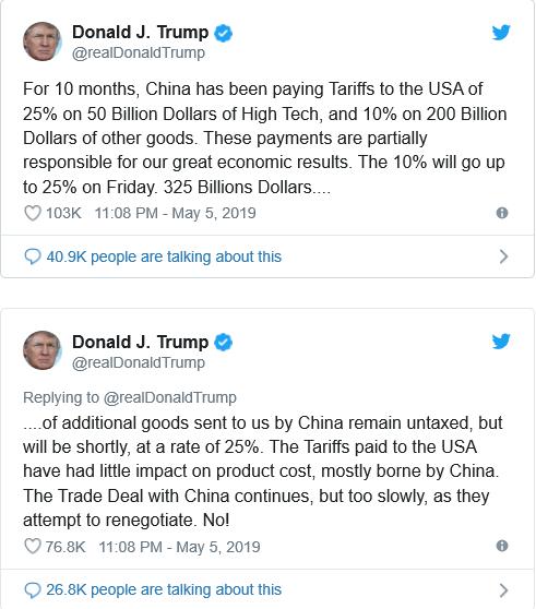 102 từ của ông Trump thổi bay 1.300 tỷ USD như thế nào? - Ảnh 2.
