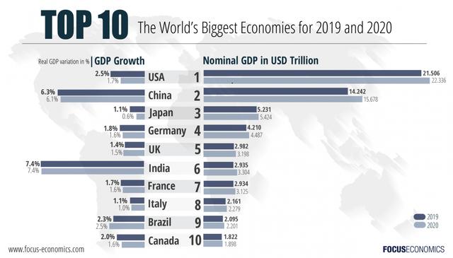 Không phải chiến tranh thương mại, món cà ri mới đang làm đau đầu những nhà hoạch định của nền kinh tế 1,4 tỷ dân Ấn Độ - Ảnh 1.