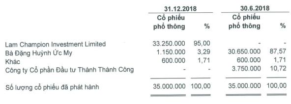 Gia đình ông Đặng Văn Thành bán lại mảng giáo dục cho quỹ đầu tư quy mô 5 tỷ USD đến từ Malaysia - Ảnh 2.