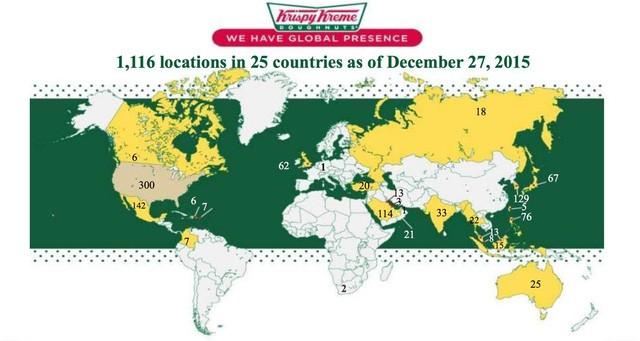 Krispy Kreme: Gần 90 năm chỉ bán mỗi bánh Donut, đi qua 2 cuộc khủng hoảng kinh tế, phát triển rực rỡ với hơn 1.100 cửa tiệm tại 25 quốc gia - Ảnh 6.