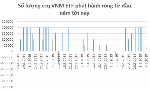 Tuần giao dịch 10-14/6: Hồi phục sau chuỗi ngày giảm sâu, VN-Index hướng tới vùng 970 điểm? - Ảnh 1.