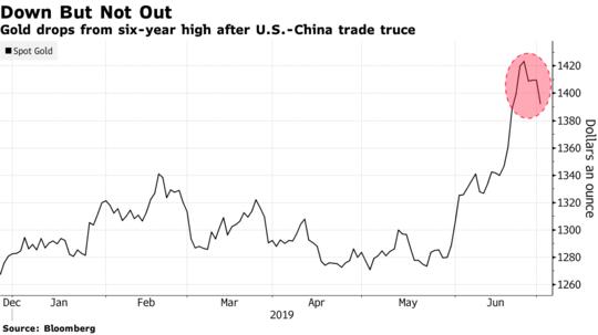 Giá vàng rơi mạnh nhất một năm qua vì ngừng bắn Chiến tranh Thương mại Mỹ - Trung - Ảnh 1.