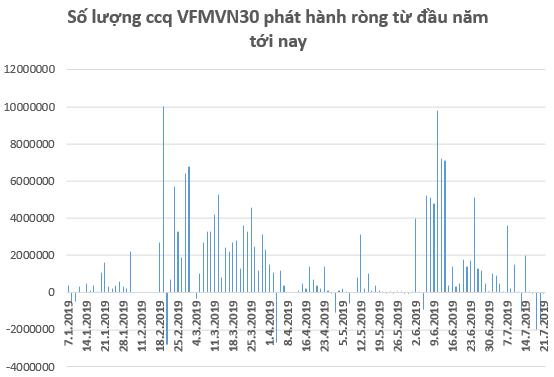 Tuần 22-26/7: Tâm điểm báo cáo quý 2, nhà đầu tư có thể tăng tỷ trọng cổ phiếu khi VN-Index lùi về vùng 970 điểm - Ảnh 1.