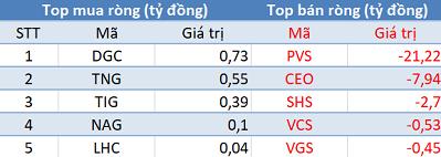"""Phiên 23/7: Khối ngoại tiếp tục mua ròng, tập trung """"gom"""" PLX, VCB - Ảnh 2."""
