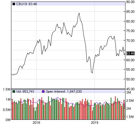 Điều gì khiến cổ phiếu dầu khí lạc nhịp với đà tăng của thị trường? - Ảnh 2.