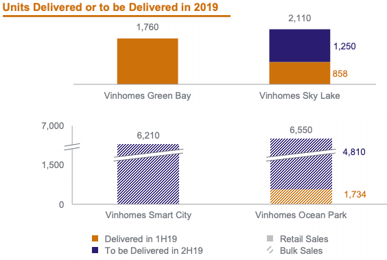 [Cập nhật 31/7] VinHomes, Vinamilk, Sabeco, VEAM cùng hàng chục doanh nghiệp lớn vừa công bố kết quả kinh doanh - Ảnh 2.