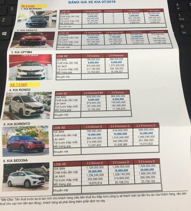 Hàng loạt mẫu xe Kia bán dưới giá niêm yết tại đại lý trong tháng Ngâu, cao nhất 20 triệu đồng - Ảnh 1.