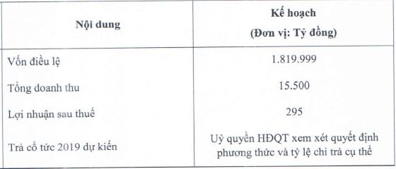 Thép Nam Kim (NKG): SMC cùng nhân sự chủ chốt thay nhau bắt đáy, mục đích tăng quan hệ hợp tác hai bên - Ảnh 2.
