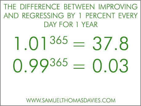 Quy tắc thay đổi 1% mỗi ngày, sau 3 tháng bạn đã thay đổi cả cuộc sống và tư duy - Ảnh 1.