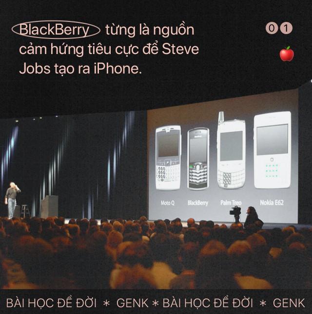 Bài học để đời: Giữa Apple và BlackBerry, kẻ thua cuộc là kẻ không dám... tự bắn vào chân mình - Ảnh 1.