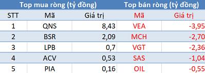 VN-Index áp sát mốc 1.000 điểm, khối ngoại quay đầu bán ròng trong phiên 1/8 - Ảnh 3.