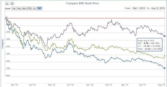 Cổ phiếu BSR lần đầu dưới mệnh giá, PV Power và PV Oil lao dốc - Ảnh 2.