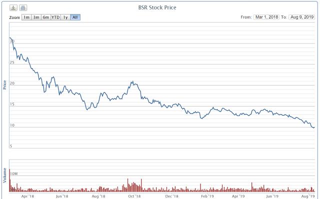 Cổ phiếu BSR lần đầu dưới mệnh giá, PV Power và PV Oil lao dốc - Ảnh 3.
