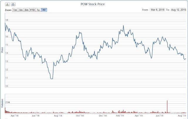 Cổ phiếu BSR lần đầu dưới mệnh giá, PV Power và PV Oil lao dốc - Ảnh 4.