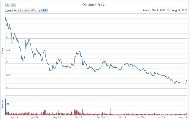 Cổ phiếu BSR lần đầu dưới mệnh giá, PV Power và PV Oil lao dốc - Ảnh 5.