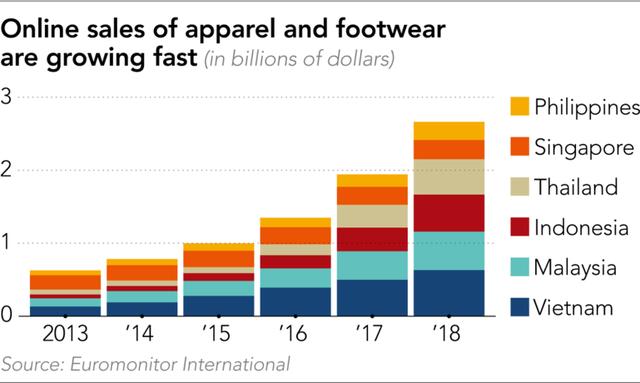 Thế lực thời trang mới tham vọng là 'Zara của ĐNÁ': Được rót hàng chục triệu USD, bán online, giá rẻ, đồ đẹp, mượn hàng trăm quán cà phê, phòng yoga làm nơi thử đồ cho khách - Ảnh 4.