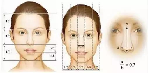 Sách cổ Đông y chỉ ra 10 đặc điểm trên gương mặt của người sống thọ - Ảnh 1.