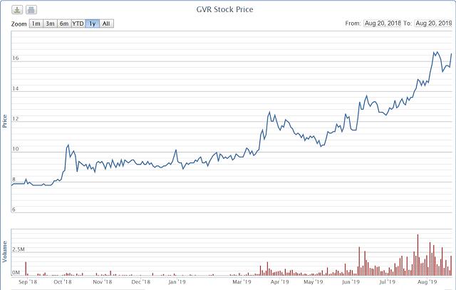 IPO ế ẩm, cổ phiếu Tập đoàn Cao su, Becamex, Sonadezi lại dậy sóng khi lên UPCoM - Ảnh 3.