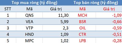 Phiên 23/8: Khối ngoại tiếp tục bán ròng hơn 200 tỷ, VN-Index thất bại trước mốc 1.000 điểm - Ảnh 3.