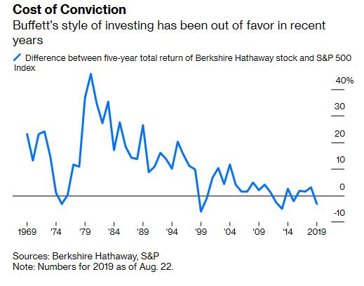 Đã lâu Warren Buffett không đưa ra nhận định về thị trường nhưng các con số đều cho thấy một lời cảnh báo rõ nét - Ảnh 3.