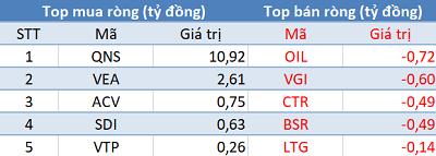 Khối ngoại trở lại mua ròng, VN-Index hồi phục trong phiên 28/8 - Ảnh 3.