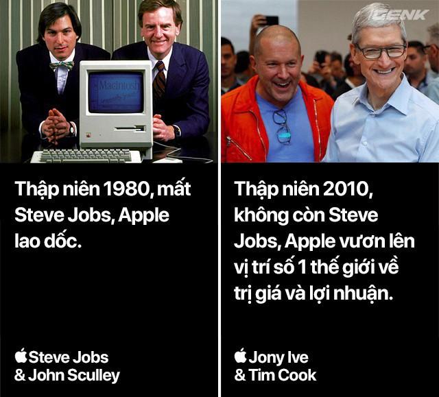 Steve Jobs thực sự đã truyền ngôi cho kẻ thuộc nhóm người mình khinh ghét nhất - Ảnh 2.
