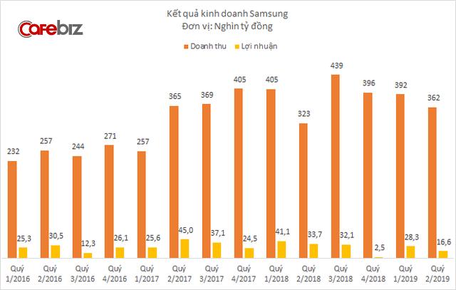 Samsung hợp tác với các nhà phân phối mở một loạt cửa hàng Brand Shop - Ảnh 4.