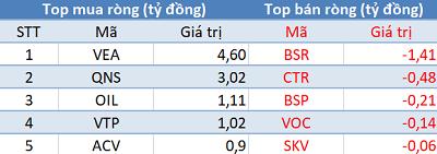 Khối ngoại tiếp tục mua ròng, 3 sàn tăng điểm trong phiên 19/9 - Ảnh 3.