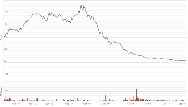 Từ FTM, nhìn lại những cú lao dốc kinh điển trên thị trường chứng khoán Việt Nam - Ảnh 3.