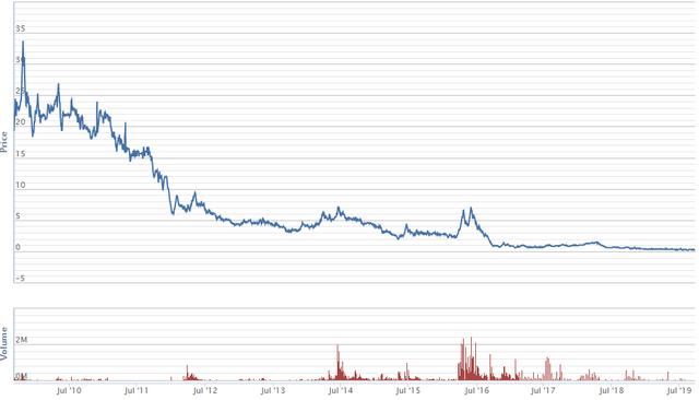 Từ FTM, nhìn lại những cú lao dốc kinh điển trên thị trường chứng khoán Việt Nam - Ảnh 6.