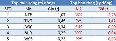 VN-Index tăng hơn 7 điểm, khối ngoại vẫn bán ròng trong phiên 27/9 - Ảnh 2.