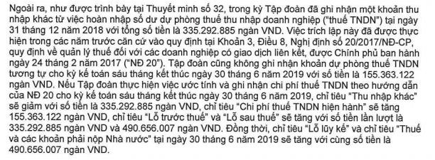 """HAGL phản hồi việc có thể lỗ thêm 491 tỷ đồng: """"Nghị định 20 có nhiều điểm bất hợp lý, chưa đúng bản chất chống chuyển giá"""" - Ảnh 2."""