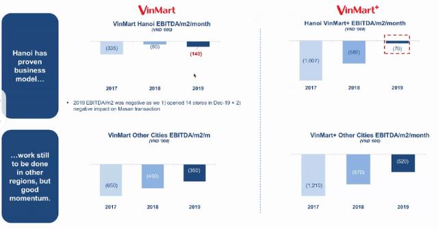 Masan Group sẽ nắm 70% công ty hợp nhất sau thương vụ với Vingroup - Ảnh 3.
