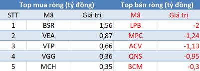 Thị trường tăng điểm, khối ngoại vẫn bán ròng trong phiên 12/2 - Ảnh 3.