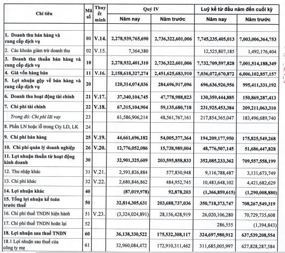 Thủy sản IDI báo lãi 325 tỷ đồng năm 2019, giảm gần nửa so với cùng kỳ - Ảnh 2.