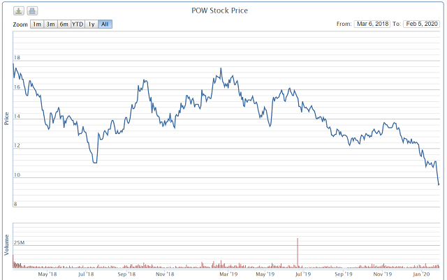 Bộ 3 thương vụ bán vốn thành công PV Power, PV Oil, BSR: Cổ phiếu cùng dưới mệnh giá - Ảnh 1.